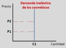 grafico-cosmeticos