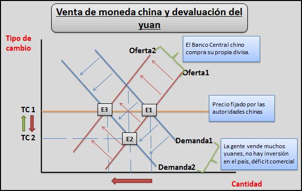 tipo-de-cambio-del-yuan-chino-2