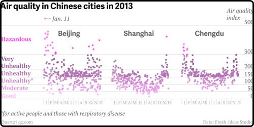 contaminacion-ciudades-chinas