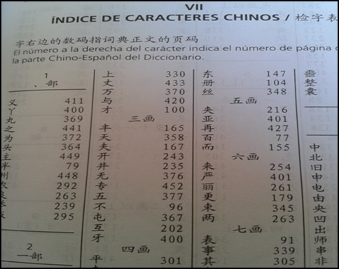 Indice-caracteres-chinos