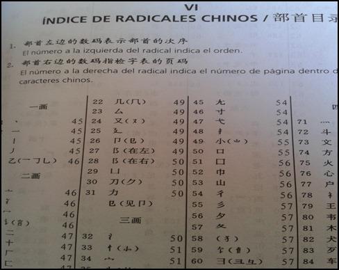 Indice-radicales-chinos