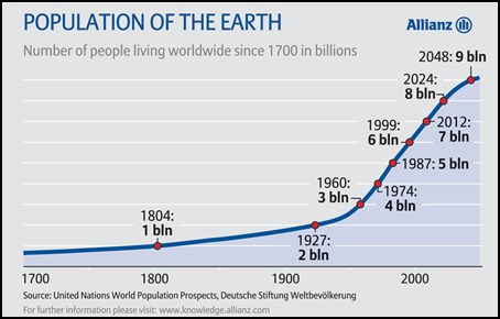 mapa-poblacion-mundial