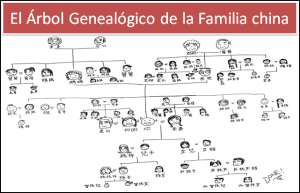 arbol-genealogico-familia-china