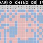 ¿Cómo Calcular el Calendario chino de Embarazo?