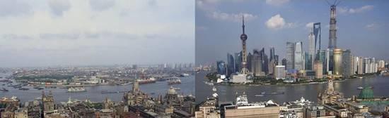 shanghai-1980-2014