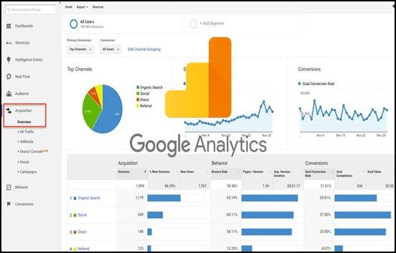 poner codigo google analytics
