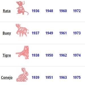 calendario animal chino